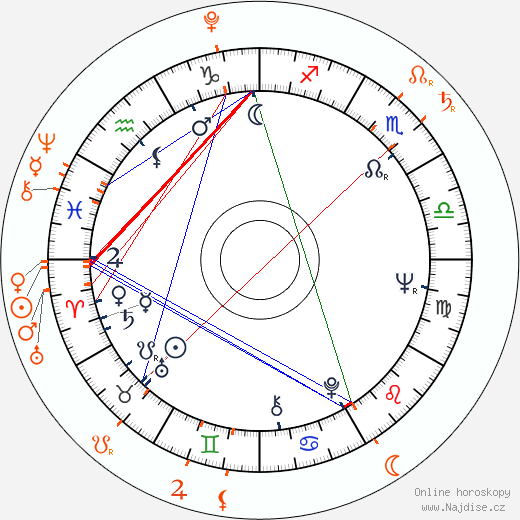 Film: The Profane Exhibit (2013) Ulož.to, ČSFD.cz