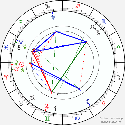 The Profane Exhibit (2013)