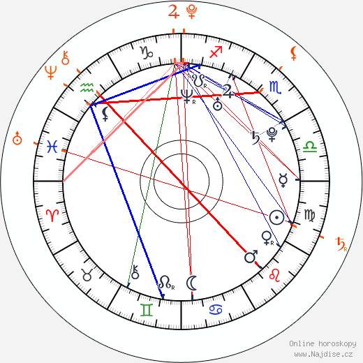 Film: Blues, Roberto Urbina, 2008