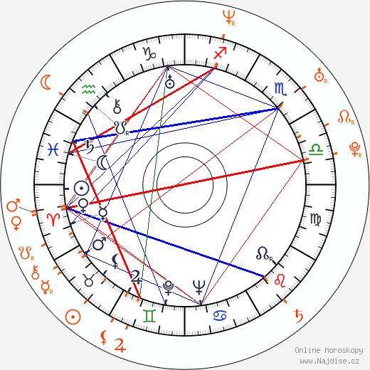 Joan Crawford Smrt - Úmrtí (†10.5.1977)