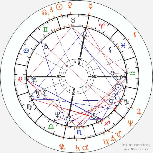 Andy Kaufman Smrt - Úmrtí (†16.5.1984)