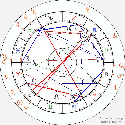 Narciso Yepes Smrt - Úmrtí (†3.5.1997)