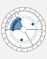 Rozlomené držadlo vědra - tvar horoskopu