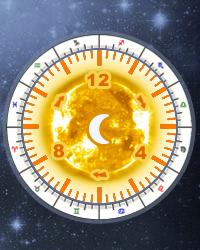 Denní horoskop