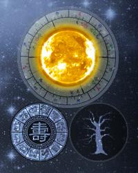 Horoskopy podle data narození
