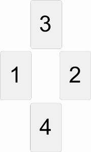 Lenormand - 4 karty