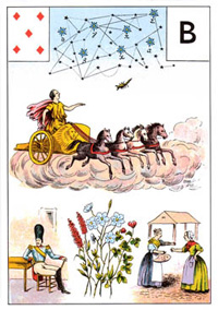 Grand Lenormand -Astrolenormand