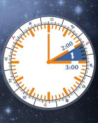 Letní čas - Změna času