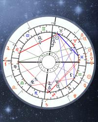 Tranzity, Tranzitní horoskop