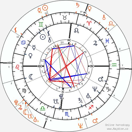 Partnerský horoskop: Mary-Kate Olsen a Olivier Sarkozy