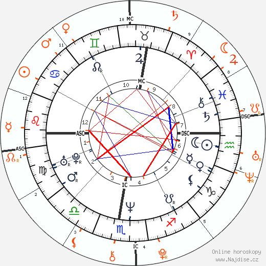 Partnerský horoskop: princezna Stephanie a Camille Grimaldi