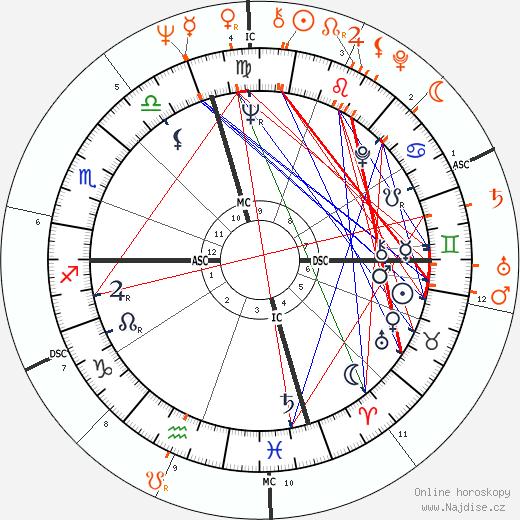 Dennis Hopper a Tuesday Weld - Partneři, Partnerský vztah
