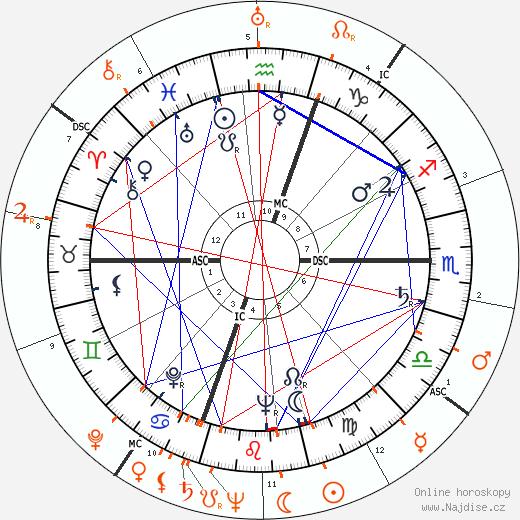 Gloria Vanderbilt a George Montgomery - Partneři, Partnerský vztah