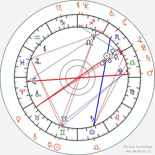 Joaquin Phoenix a Amelia Warner - Partneři, Partnerský vztah