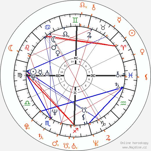 Keanu Reeves a Kelli Garner - Partneři, Partnerský vztah
