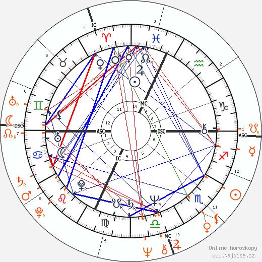 Kurt Russell a Goldie Hawn - Partneři, Partnerský vztah