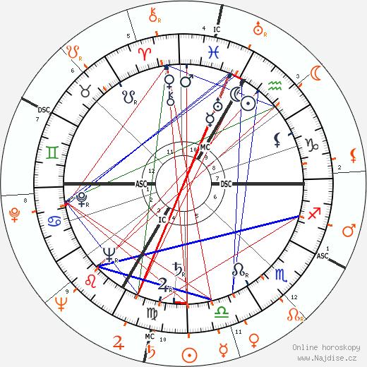 Lana Turner a Mickey Rooney - Partneři, Partnerský vztah