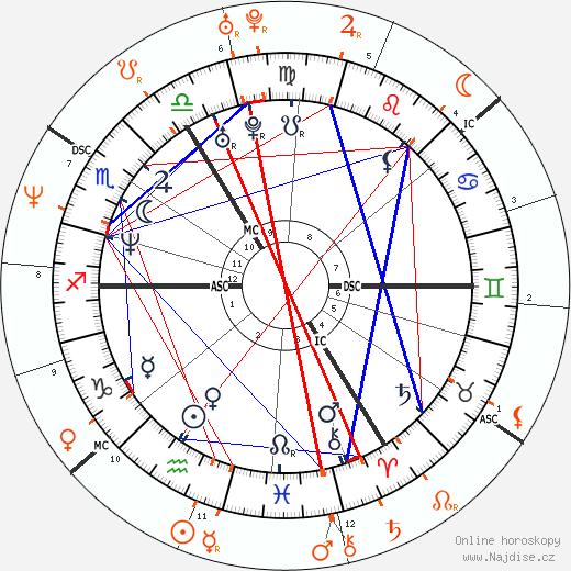 Minnie Driver a Josh Brolin - Partneři, Partnerský vztah