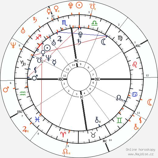 Nicki Minaj a Aubrey Graham - Partneři, Partnerský vztah