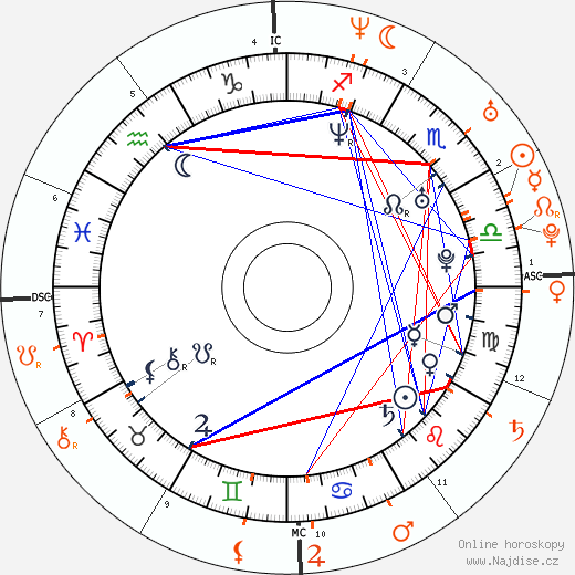 Rhona Mitra a John Mayer - Partneři, Partnerský vztah